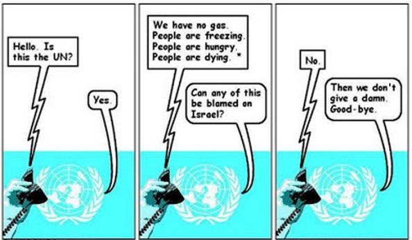 Countdown to WorldWide condemnation ofIsrael