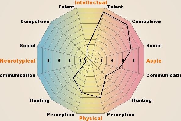 Cortico-Cerebellar Connectivity in Autism SpectrumDisorder