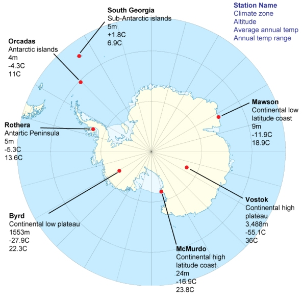 How does Antarctica influence the climate and weather in the rest of the world?